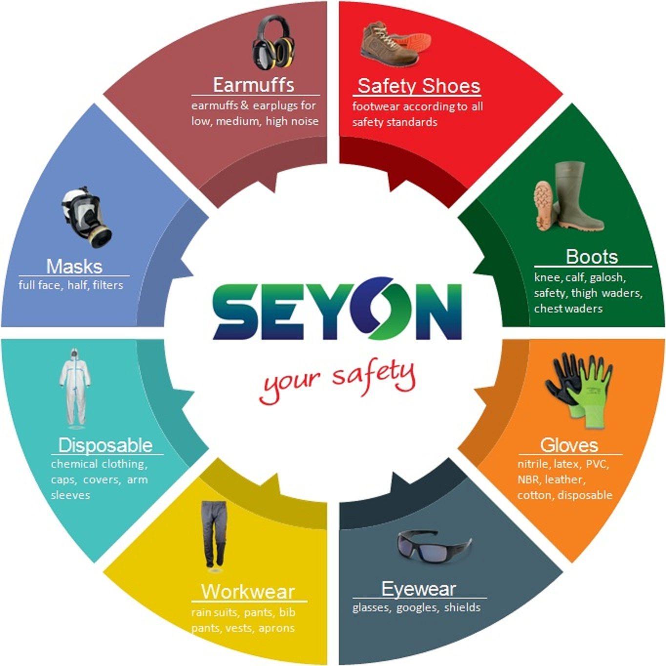 SEYON SDN BHD