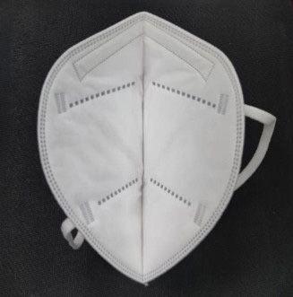 Face Mask Kn95 CE FDA Certified