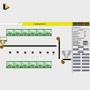 Customized HIMI SCADA  programmable software