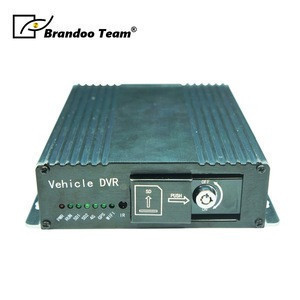 H.265 4CH 1080P SD Mobile DVR Dual SD Card 128GB support 4G GPS used for Bus Truck Train Security Car CCTV