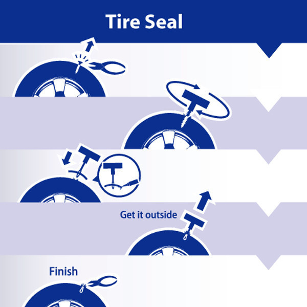 Flat head capsule tire plug tool for bike repair