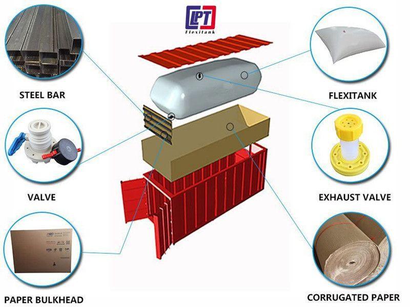 Factory cheaper price container flexitank/ flexibag with COA
