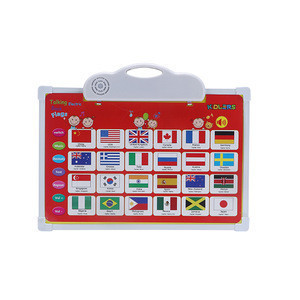 Educational wholesale learning and drawing electronic board with knowing characters