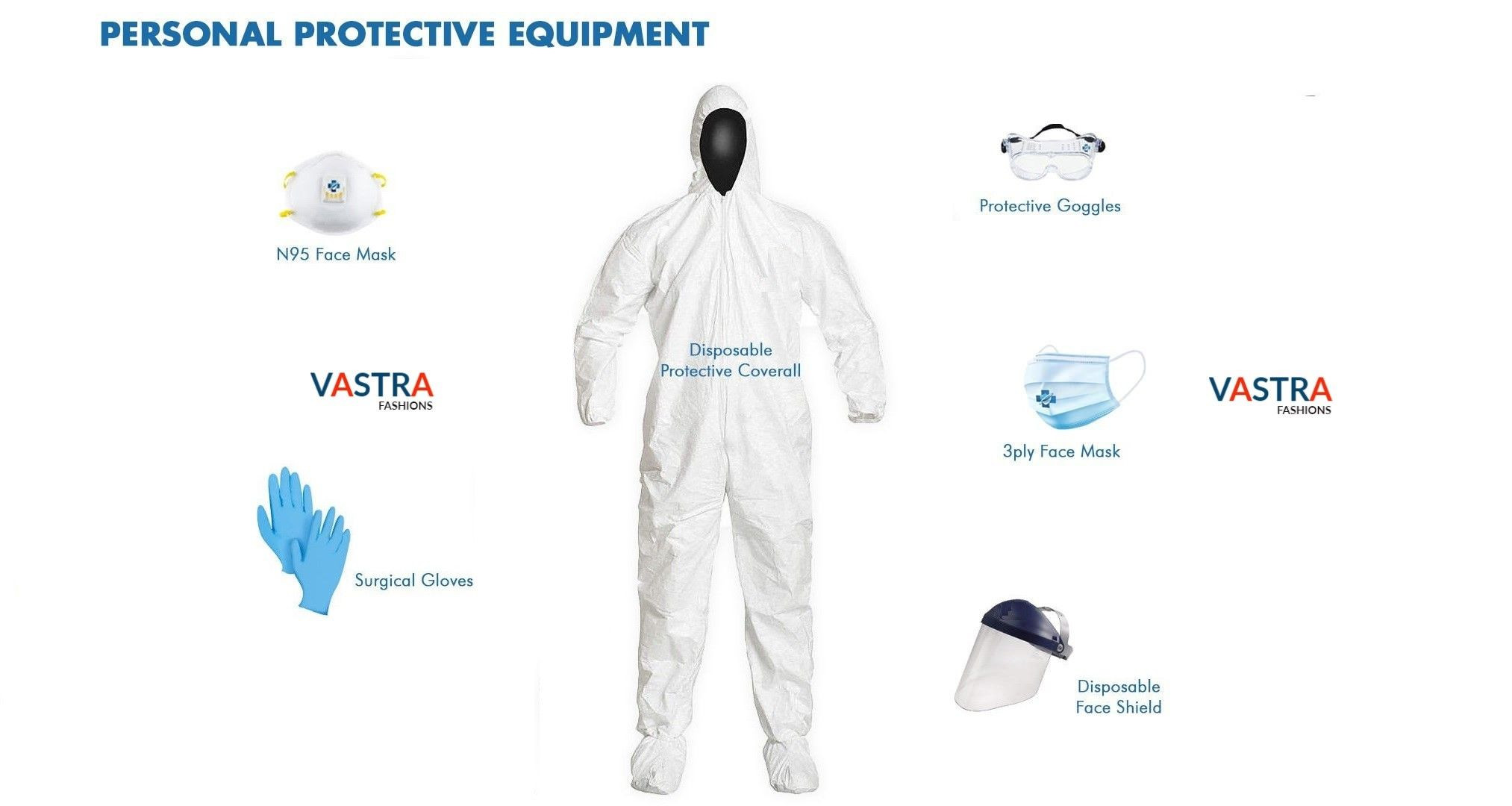 Disposable Personal Protections Suits