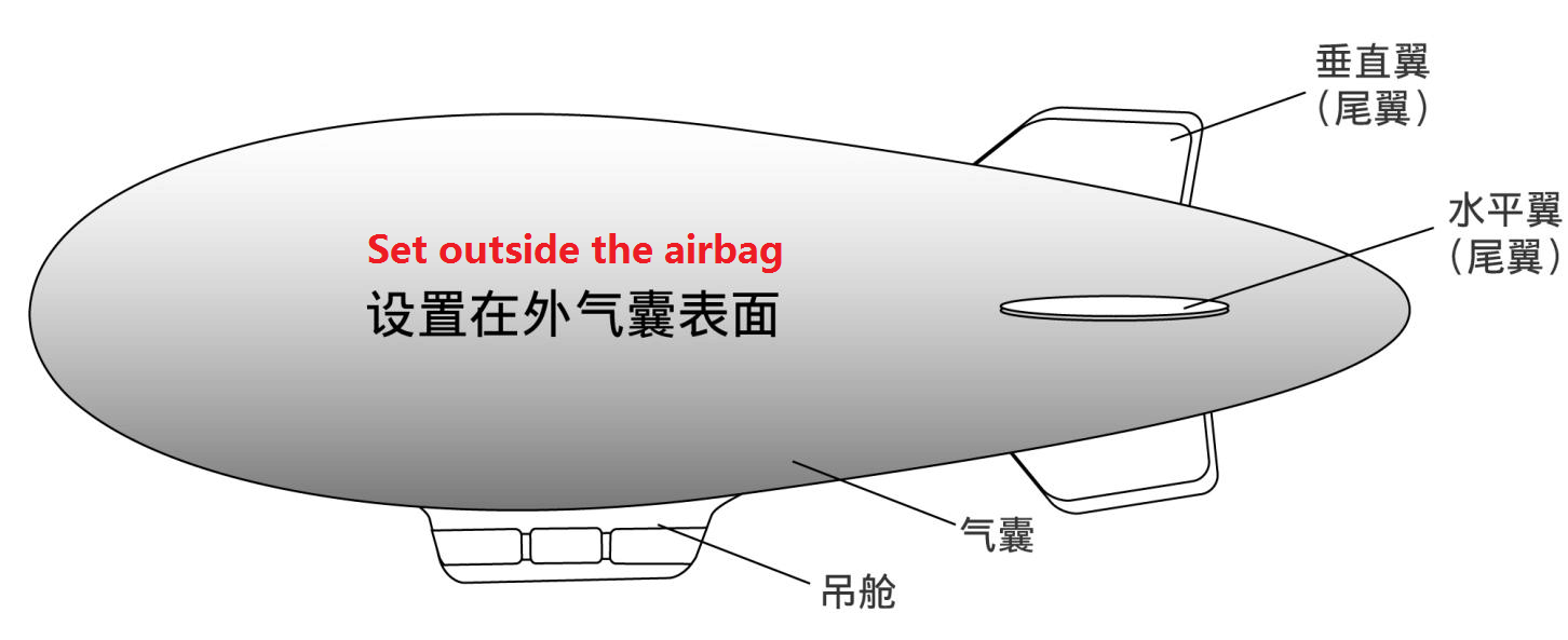 Airship advertising, Airship advertising
