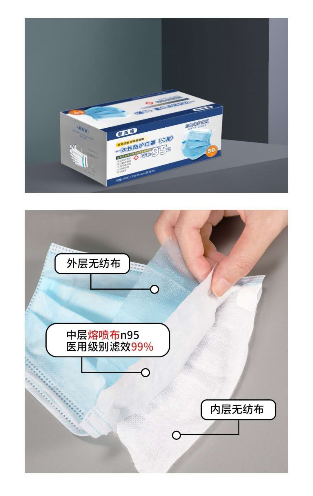 Surgical Face Mask ready in stock Export License, Test Report, ready in stock