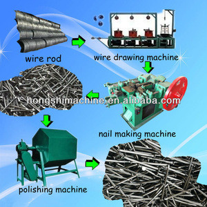high quality best supply nail making machine price