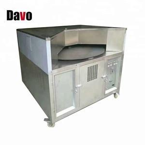 Machine For Baking Pancakes Snacks  Baking Machine Equipment