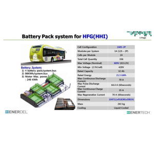 Lithium-ion Transportation Battery Pack large electric for car bus vehicle