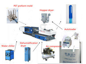 Fully new material pet preform for bottle