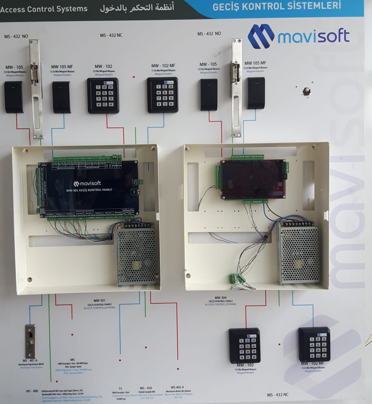 Electronic Security  Access Control  Parking Management  Building Management  Lift Management System  RFID Solutions
