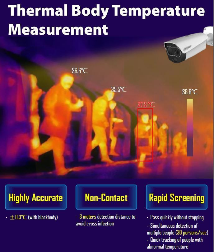Thermal Camera solution