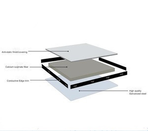 Antistatic floor, floor ceramic tiles 600*600 raised floor antistatic 1.2mm