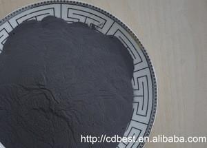 Best15M raw material powder molybdenum
