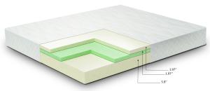 Top Pocket spring environmental health latex bed mattress