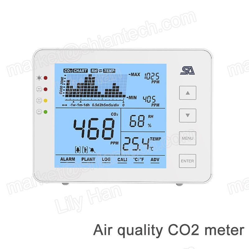Carbon dioxide monitor CO2 monitors meter