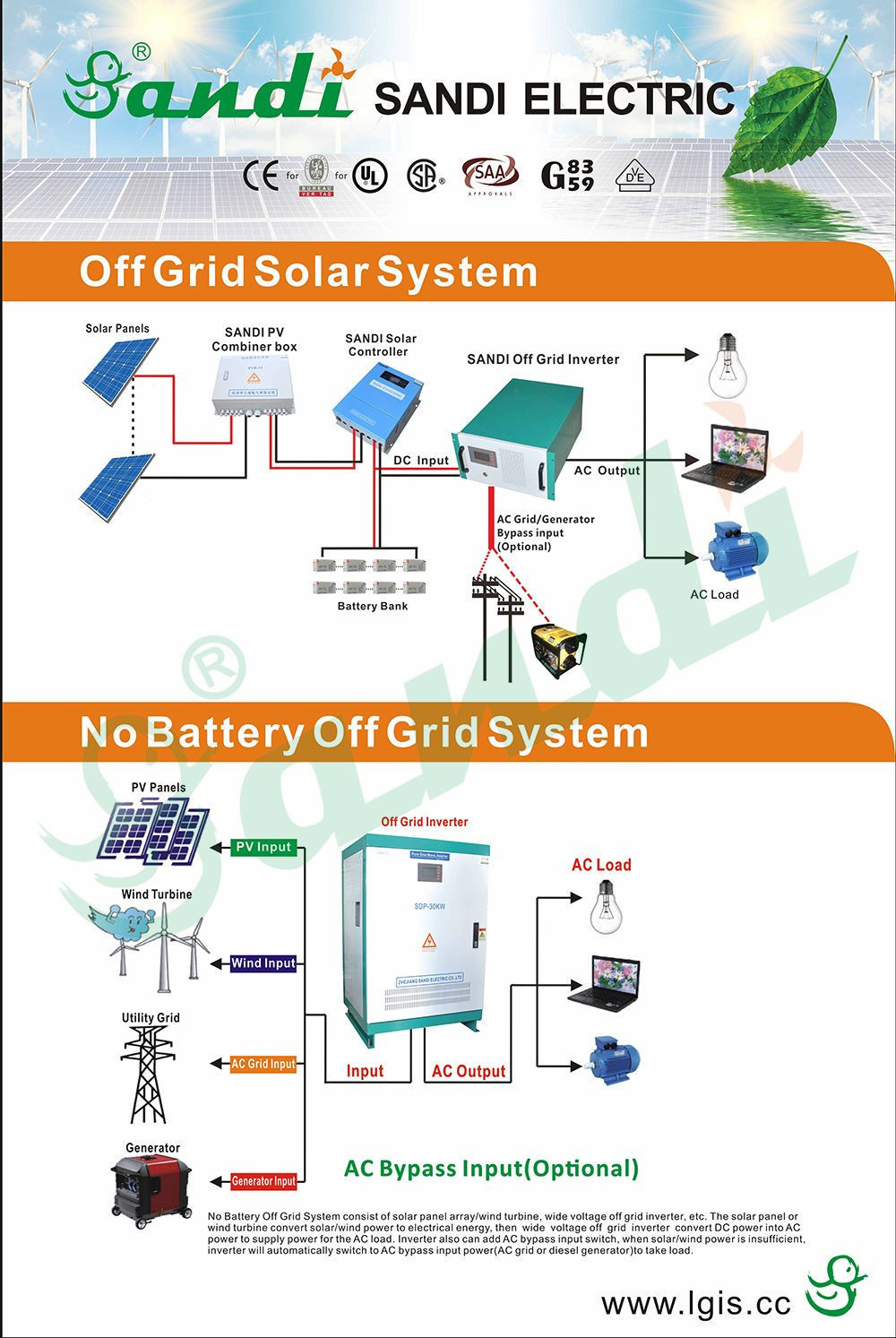 Off Grid Solar Inverter 60KW 3 Phase low frequency inverter