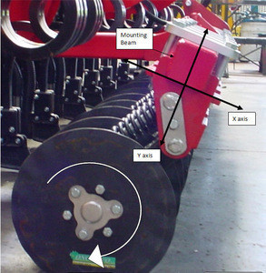 Higher quality OEM service agricultural farm machinery parts