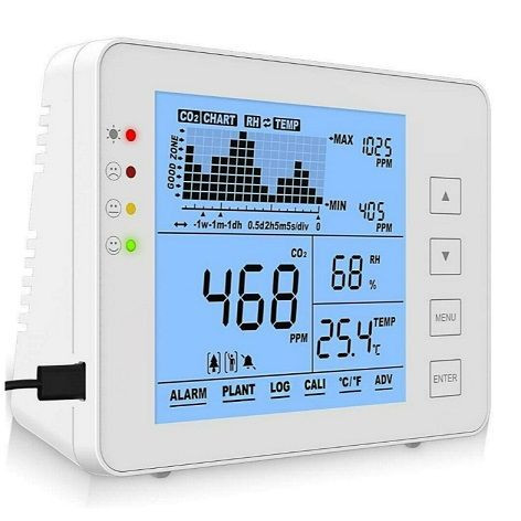 Desktop Air quality carbon dioxide methers CO2 monitors for indoor and outdoor