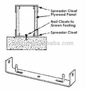 Spreader cleats,plywood spacer for plywood form system