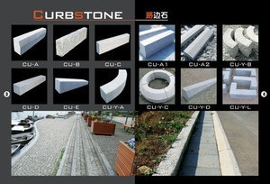 Chinese the cheapest Granite kerbs for big projects