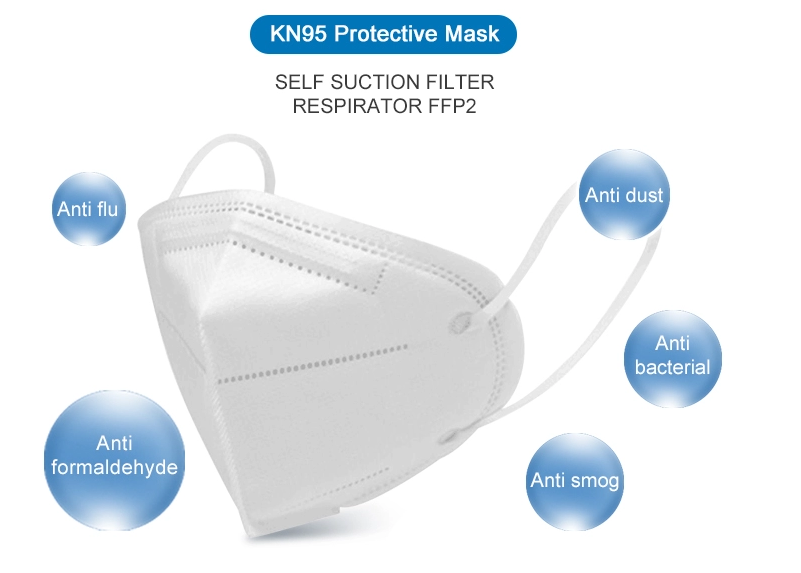 Factory N95 Mask in stock