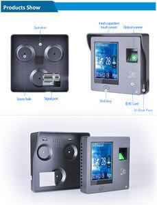 Customized 4inch Touch Screen bank 3x4 matrix 12 keys access control keypad