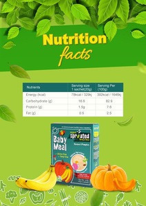 Quinoa, Pumpkin & Banana Baby Food Creamy