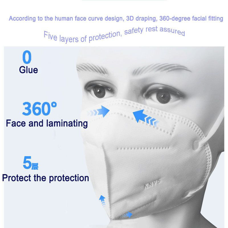 Kn95 - Disposable protective mask