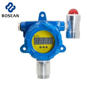 CE approved combustible co gas detector co detector carbon monoxide alarm gas analyzer biogas
