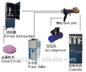 Good electrical waterproof spray with good machine