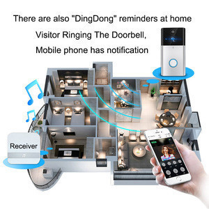 Smart Doorbell IP Video WIFI wireless doorbell Intercom Door Phone With Camera For Apartments IR Alarm Wireless Security Camera