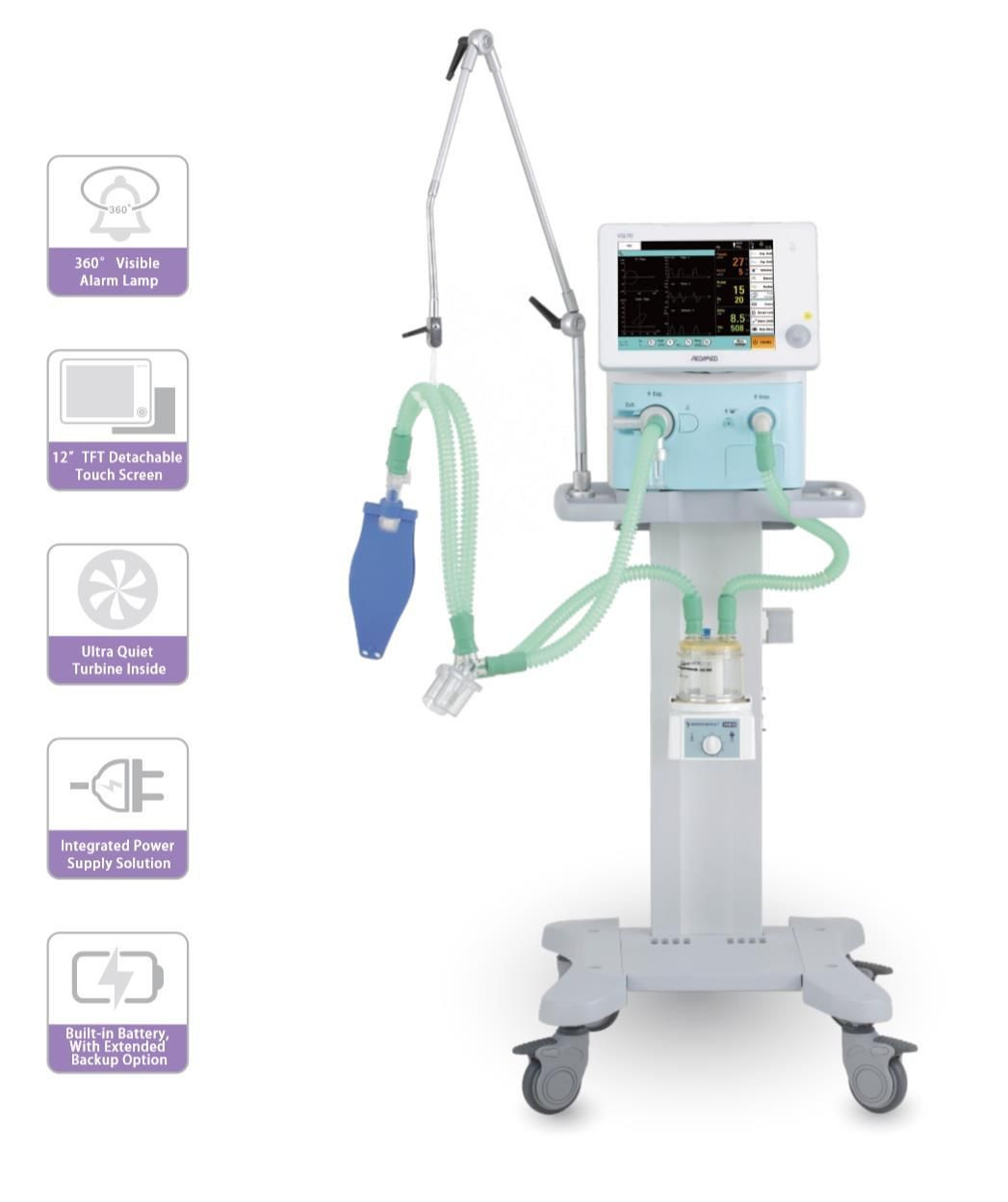 An Optimal Combination of Invasive and Noninvasive Ventilator